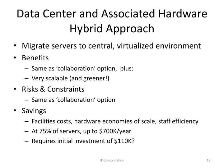 Data Center and Associated Hardware