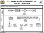 3 1 manage and record requisition and purchase process flow