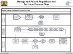 manage and record requisition and purchase process flow3