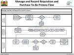 manage and record requisition and purchase to be process flow