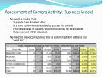 assessment of camera activity business model