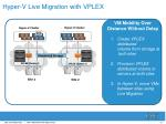 hyper v live migration with vplex