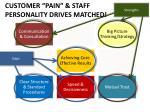 customer pain staff personality drives matched