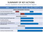 summary of key actions process capabilities structure will improve together