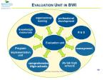 evaluation unit in bwi