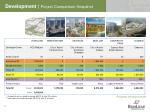 development project comparison snapshot