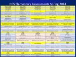 hcs elementary assessments spring 2014
