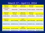 march 17 april 11 2014