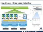 vappkeeper single node protection