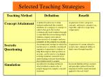 selected teaching strategies1