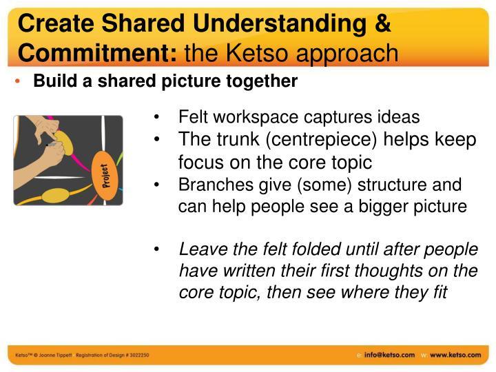 Create Shared Understanding & Commitment: