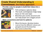 create shared understanding commitment the ketso approach1