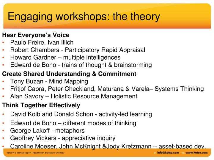 Engaging workshops: the theory