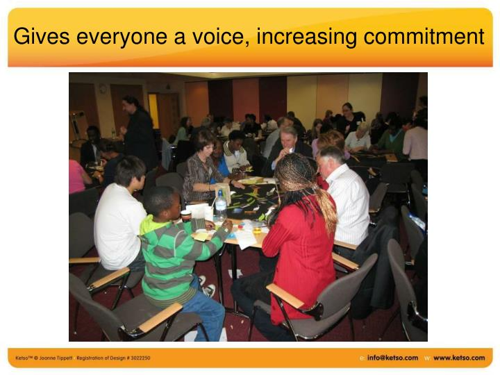 Gives everyone a voice, increasing commitment