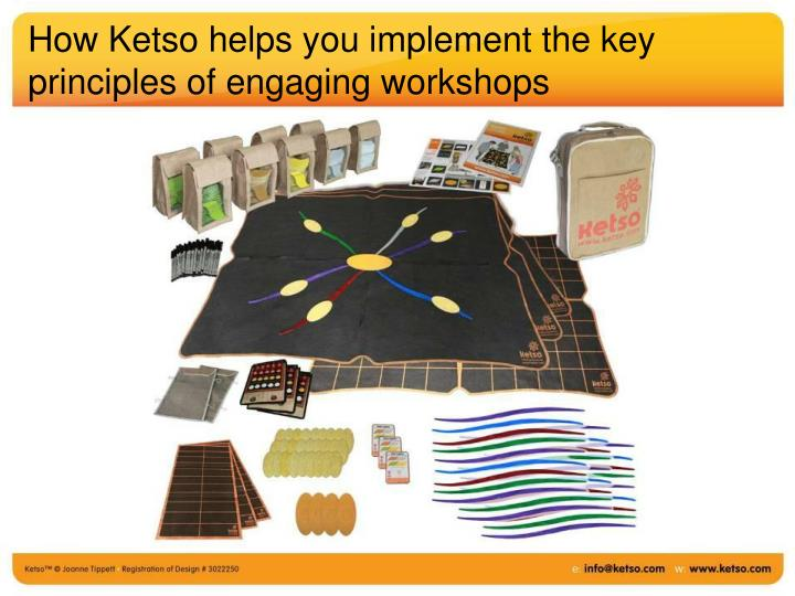 How Ketso helps you implement the key principles of engaging workshops