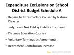 expenditure exclusions on school district budget schedule a