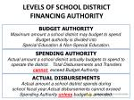 levels of school district financing authority