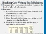 graphing cost volume profit relations