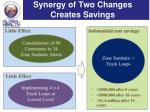 synergy of two changes creates savings