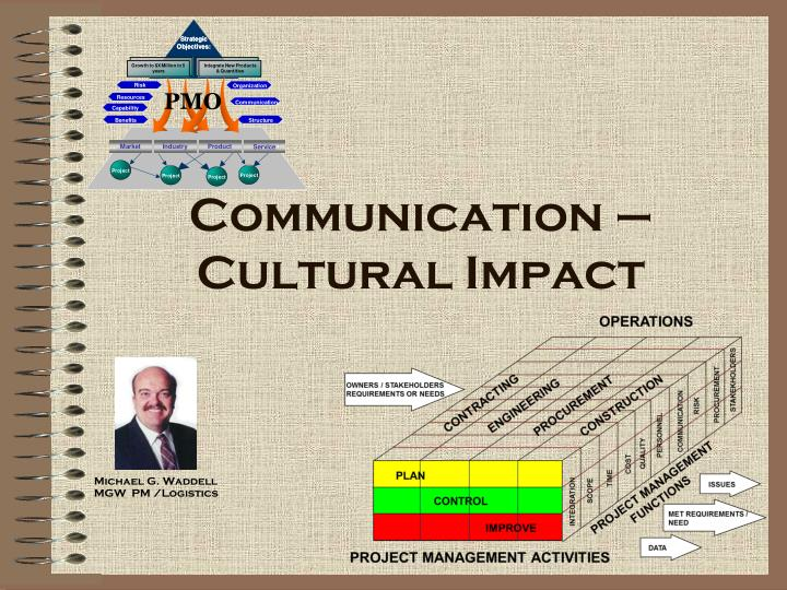 communication cultural impact n.