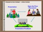 presentation format open forum
