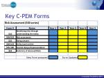 key c pem forms1