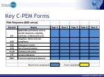 key c pem forms2