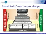 overall audit scope does not change