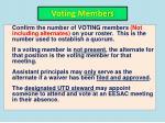 voting members