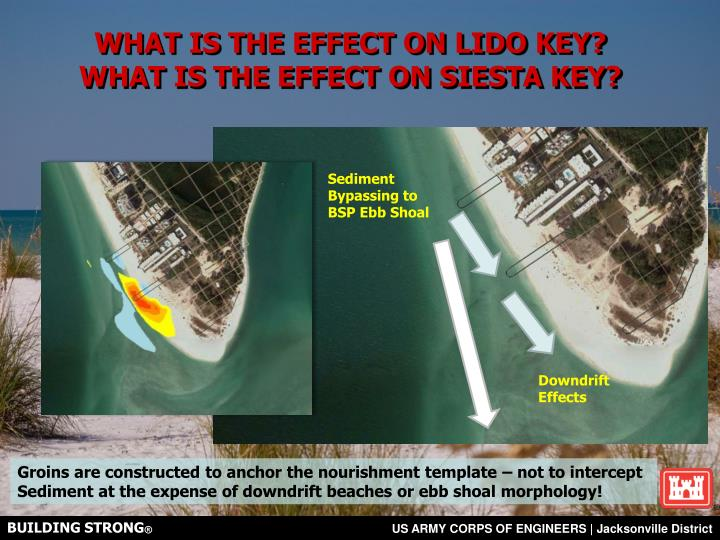 WHAT IS THE EFFECT ON LIDO KEY?