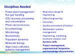 disciplines needed