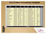 b to b sales forecasting template