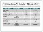 proposed model inputs mount elbert