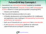 futuregrid key concepts i