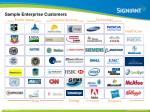 sample enterprise customers