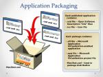 application packaging