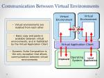 communication between virtual environments