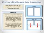 overview of the dynamic suite composition