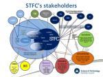 stfc s stakeholders