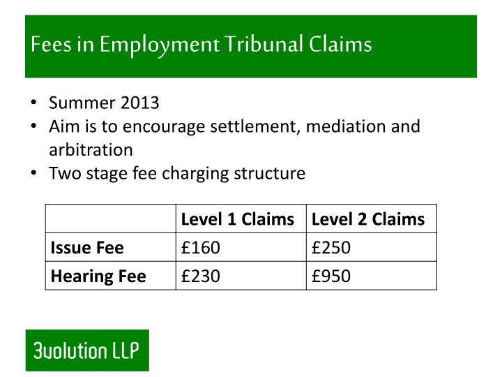 Fees in Employment Tribunal Claims