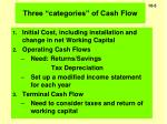 three categories of cash flow