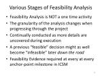 various stages of feasibility analysis