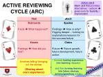 active reviewing cycle arc1