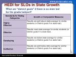 hedi for slos in state growth