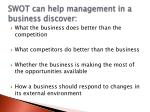 swot can help management in a business discover