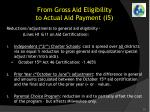 from gross aid eligibility to actual aid payment i5