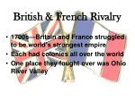 british french rivalry