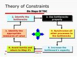 theory of constraints2