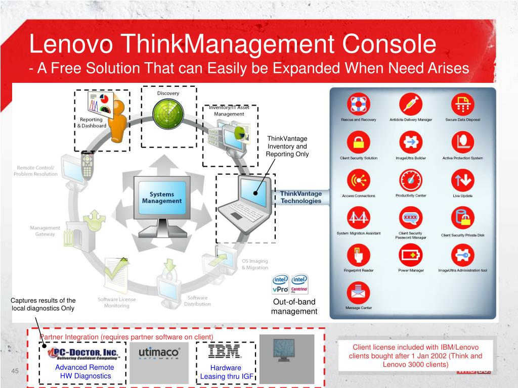 PPT - Business Class Software Solutions PowerPoint Presentation - ID
