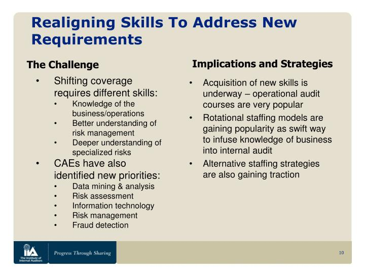 Realigning Skills To Address New Requirements